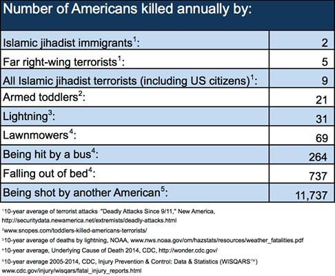 us_annual_deaths